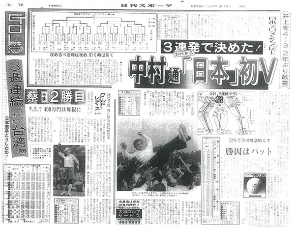 日刊スポーツ昭和59年5月14日