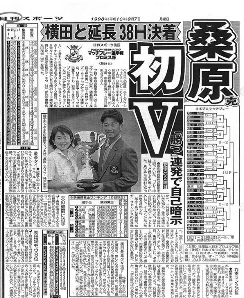 1998年9月7日付日刊スポーツ紙